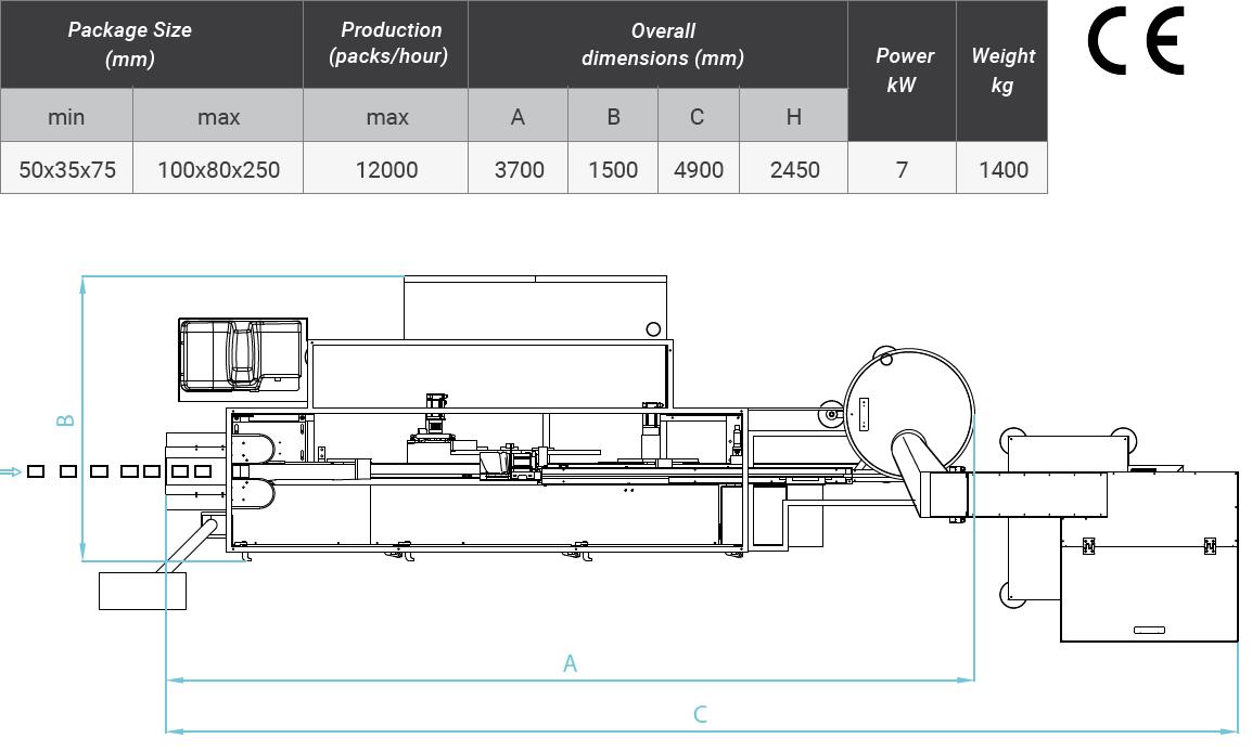 Automatic cap applicator